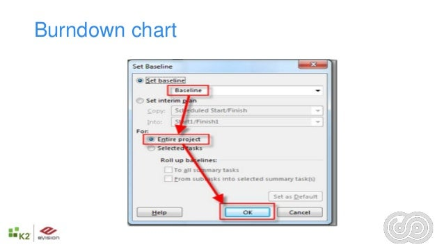 What is new in Microsoft Project 2013 – Ms Project Burndown Chart