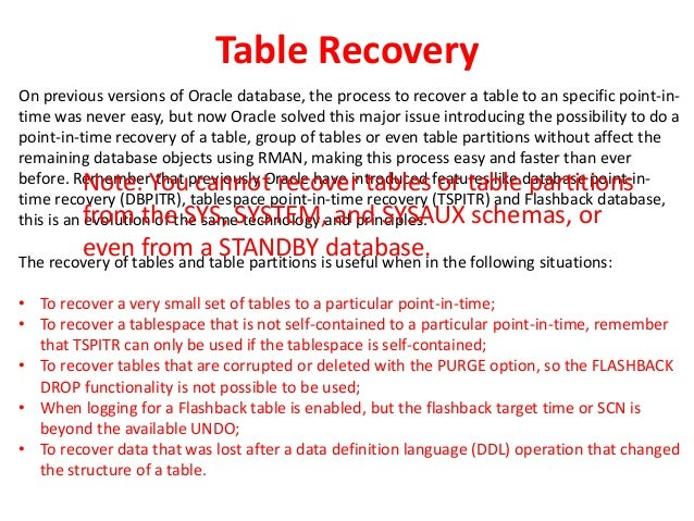 Oracle by examples tablespace