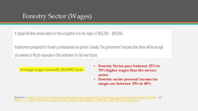 Forestry Sector (Wages) Source - https://www.livingin-canada.com/salaries-for-forestry-professionals-canada.html or https:...