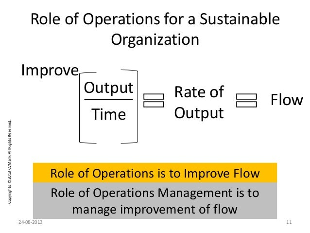 Copyrights©2013CVMark.AllRightsReserved. Role of Operations for a Sustainable Organization Output Time Rate of Output Flow...
