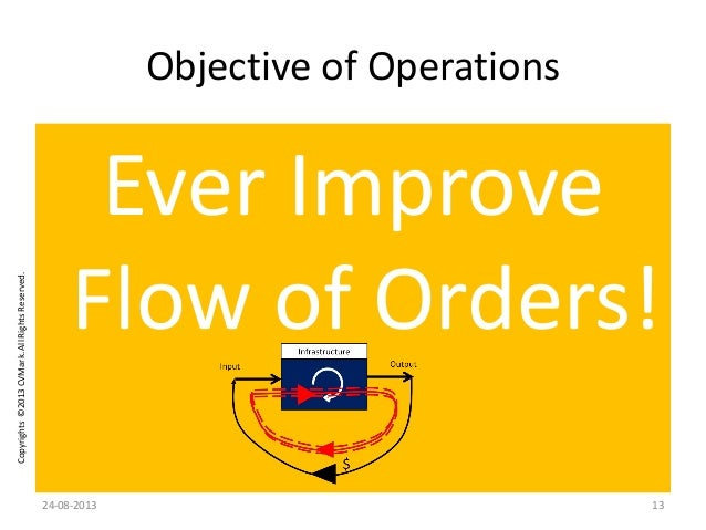 Copyrights©2013CVMark.AllRightsReserved. Objective of Operations Ever Improve Flow of Orders! 24-08-2013 13