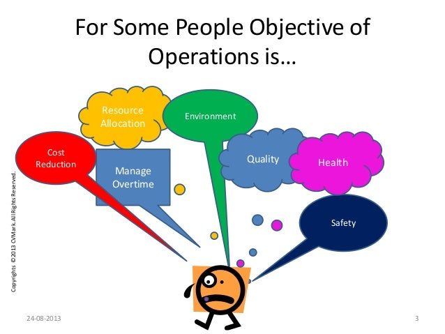 Copyrights©2013CVMark.AllRightsReserved. For Some People Objective of Operations is… 24-08-2013 3 Resource Allocation Envi...