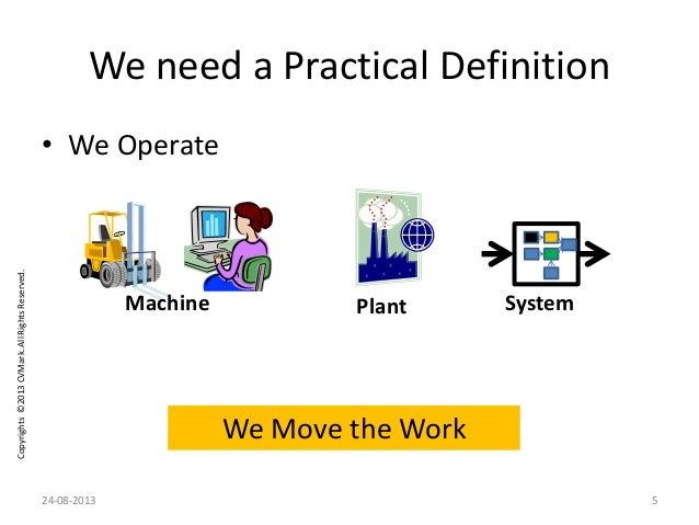 Copyrights©2013CVMark.AllRightsReserved. We need a Practical Definition • We Operate Machine Plant System We Move the Work...