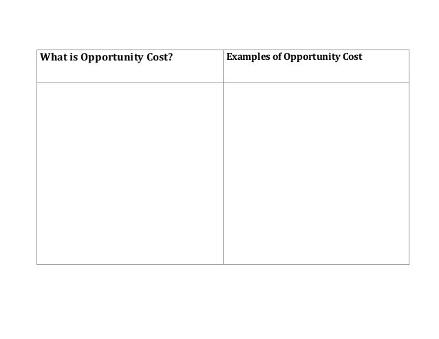 What is Opportunity Cost?   Examples of Opportunity Cost