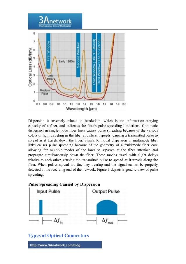 What is optical fiber and cisco multimode fibers Slide 3