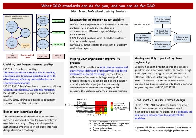 What ISO standards can do for you, and you can do for ISO Nigel Bevan, Professional Usability Services Docum...