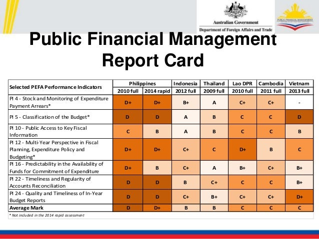 Assessing public expenditure management in cambodia