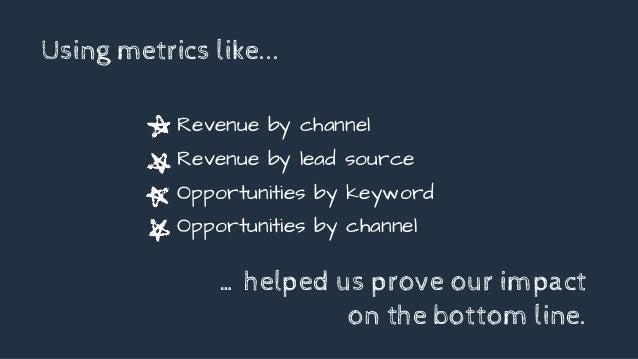 Using metrics like... Revenue by channel Revenue by lead source Opportunities by keyword Opportunities by channel … helped...