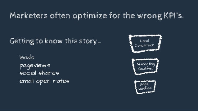 Marketers often optimize for the wrong KPI's. Getting to know this story… leads pageviews social shares email open rates L...