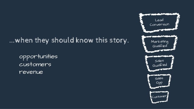 ...when they should know this story. opportunities customers revenue Lead Conversion Marketing Qualified Sales Qualified S...
