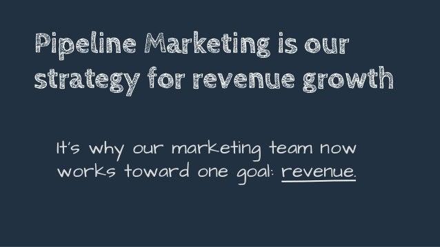 What is Pipeline Marketing  Slide 2