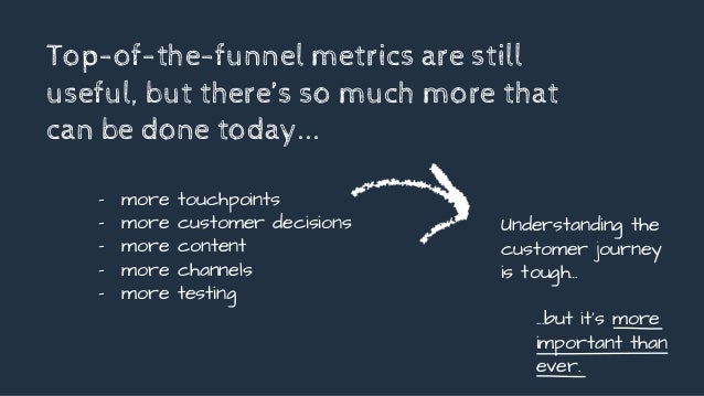 Top-of-the-funnel metrics are still useful, but there's so much more that can be done today... - more touchpoints - more c...