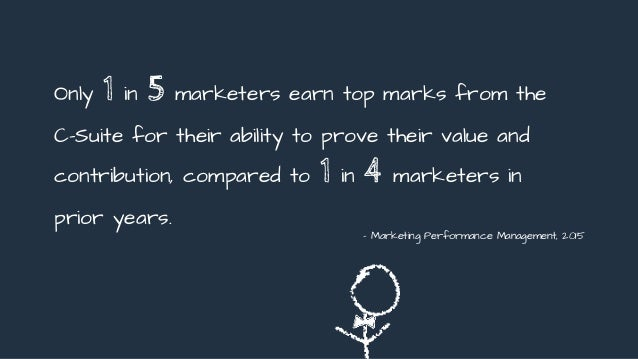 Only 1 in 5 marketers earn top marks from the C-Suite for their ability to prove their value and contribution, compared to...