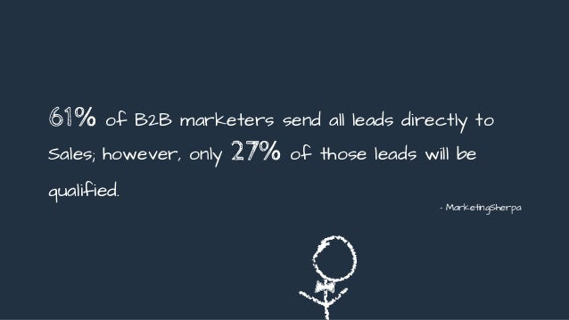 61% of B2B marketers send all leads directly to Sales; however, only 27% of those leads will be qualified. - MarketingSher...