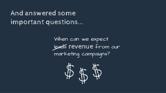 And answered some important questions... When can we expect leads revenue from our marketing campaigns?