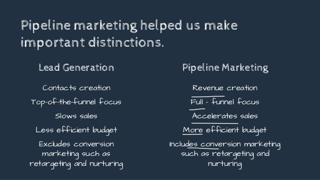 Pipeline marketing helped us make important distinctions. Lead Generation Contacts creation Top-of-the-funnel focus Slows ...