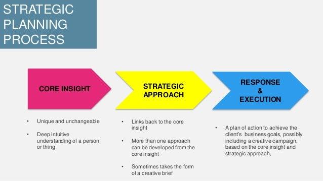 Skoda strategic plan