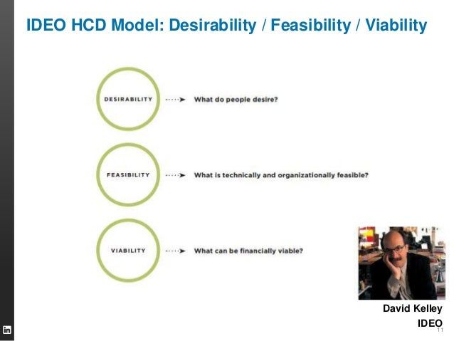 11 ideo hcd model desirability for What is ideo