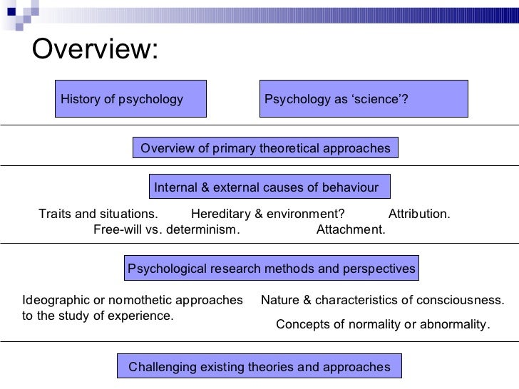 leadership a theoretical approach Foundations of leadership - summary chart of leadership perspectives/theories/models - v harwood page 2 trait theory what the leader is.