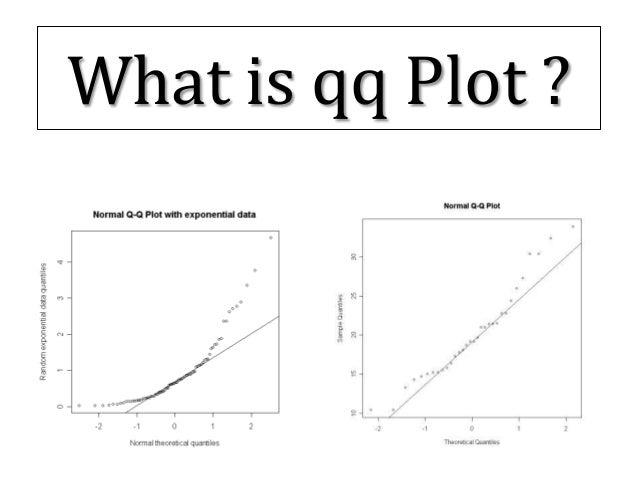 What Is Qq Plot