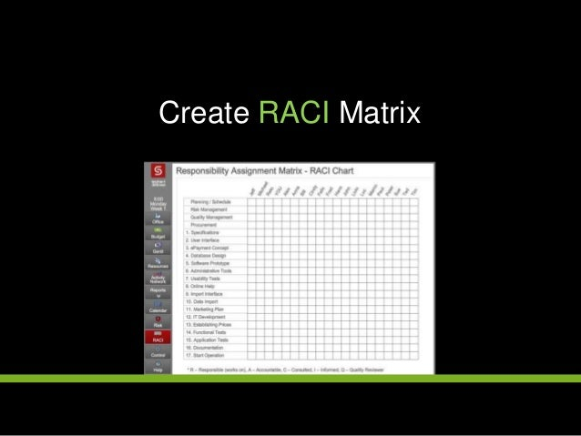 raci responsibility assignment matrix Ram is identified as a raci chart  the entire project ram because this responsibility covers every deliverable in the  the responsibility assignment matrix 1 .