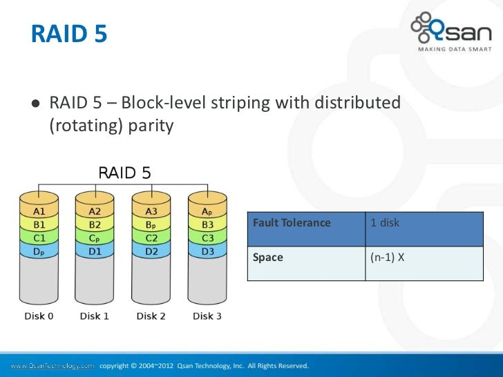 What Is Raid Redundant Array Of Independent Disks