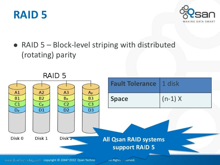 RAID 5   RAID 5 – Block-level striping with distributed    (rotating) parity                              Fault Tolerance...