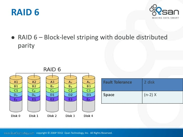 RAID 6   RAID 6 – Block-level striping with double distributed    parity                                  Fault Tolerance...