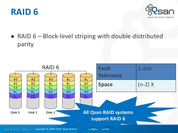 RAID 6   RAID 6 – Block-level striping with double distributed    parity                                 Fault           ...