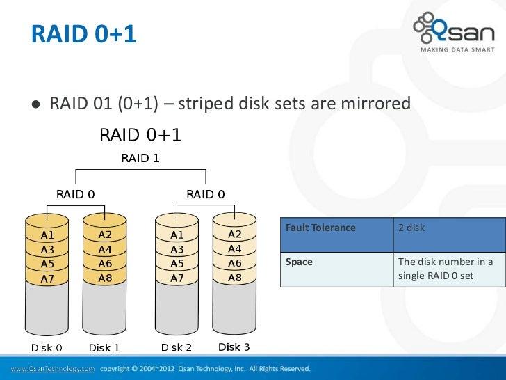 RAID 0+1   RAID 01 (0+1) – striped disk sets are mirrored                                  Fault Tolerance   2 disk      ...