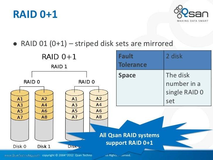 RAID 0+1   RAID 01 (0+1) – striped disk sets are mirrored                                 Fault             2 disk       ...