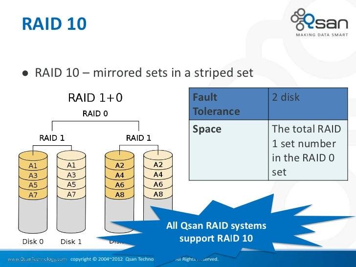 RAID 10   RAID 10 – mirrored sets in a striped set                                Fault              2 disk              ...