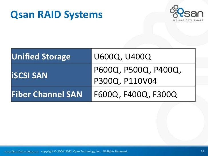 Qsan RAID SystemsUnified Storage     U600Q, U400Q                    P600Q, P500Q, P400Q,iSCSI SAN                    P300...