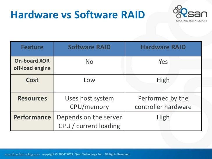 Hardware vs Software RAID  Feature         Software RAID      Hardware RAIDOn-board XOR           No                  Yeso...