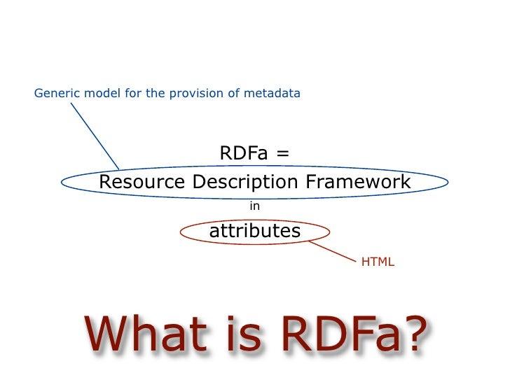 Generic model for the provision of metadata                                  RDFa =           Resource Description Framewo...