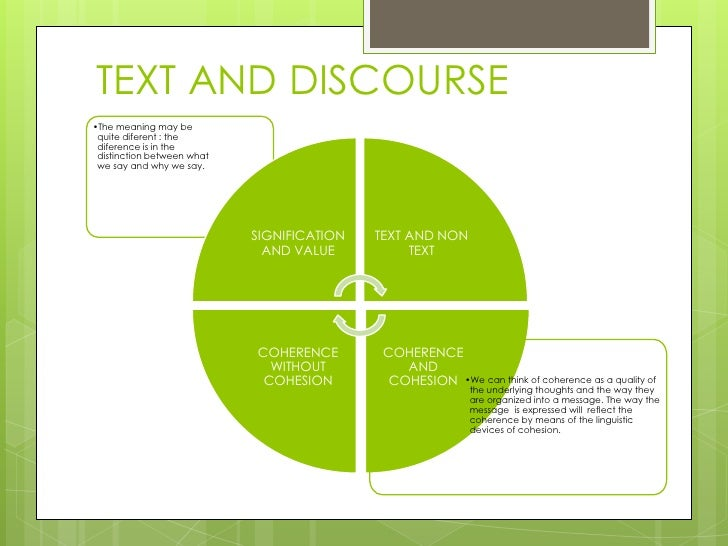 TEXT AND DISCOURSE<br /><ul><li>Themeaningmay be quite diferent : thediferenceis in thedistinctionbetweenwhatwesay and why...