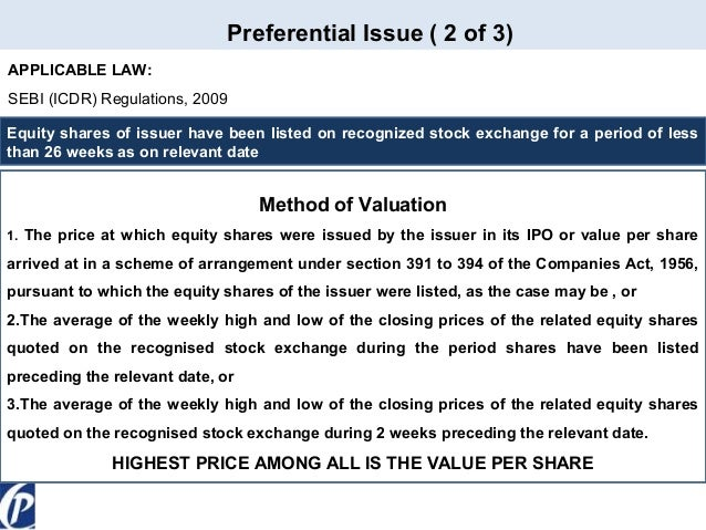 Valuation of employee stock options issued by closely held firms