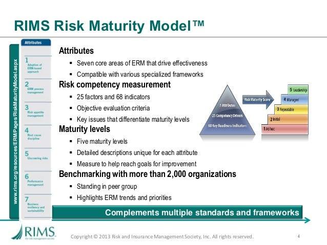 Compatibility Maturity Model