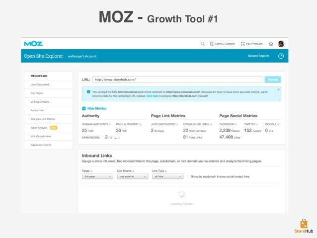 MOZ - Growth Tool #1