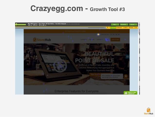 Crazyegg.com - Growth Tool #3