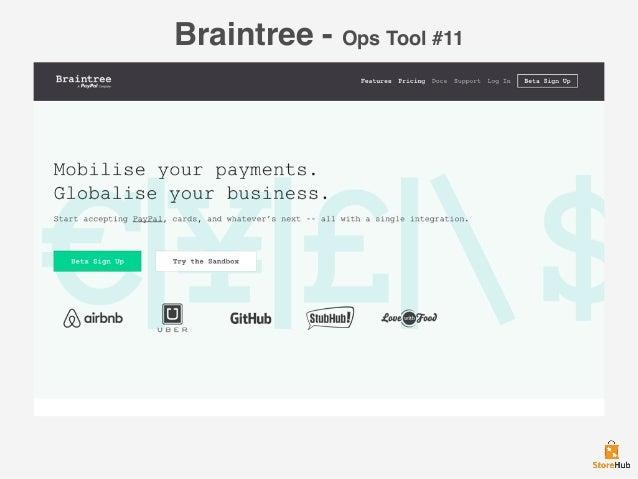 Braintree - Ops Tool #11