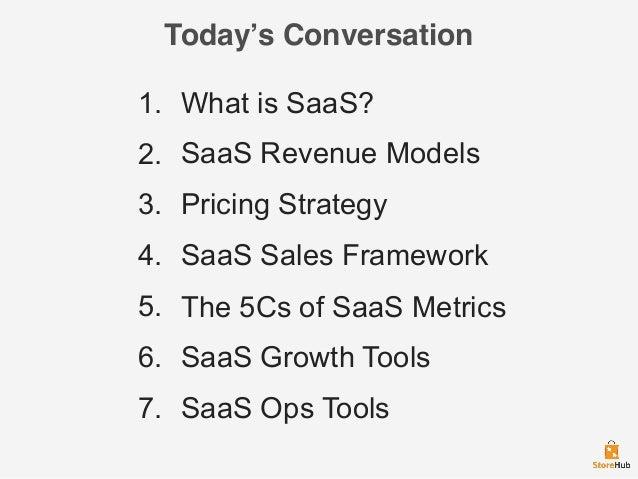 Today's Conversation 1. What is SaaS? 2. SaaS Revenue Models 3. Pricing Strategy 4. SaaS Sales Framework 5. The 5Cs of Saa...