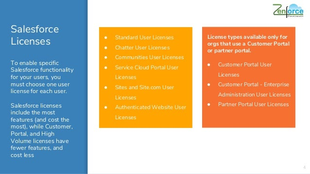 What Is Salesforce CRM, Editions, Licenses?