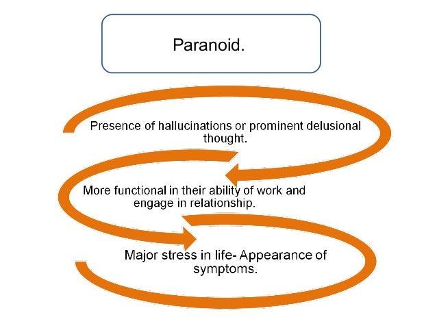 Clinical Case Study: Paranoid Schizophrenia