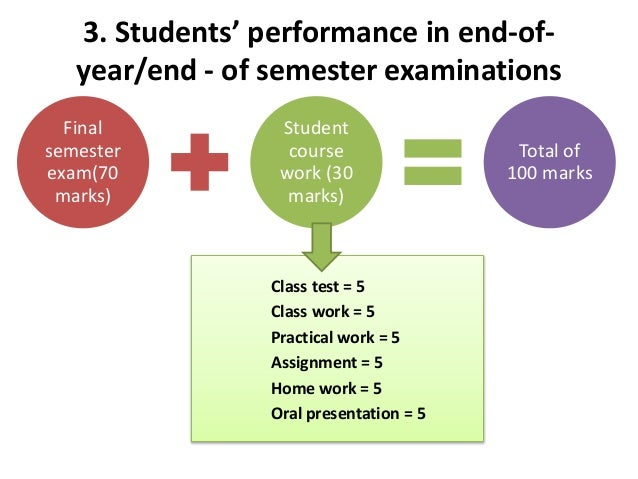 school based assessment Pdf | school-based assessment (sba) approach in evaluating students'  academic progress was officially introduced by the ministry of education  malaysia and.