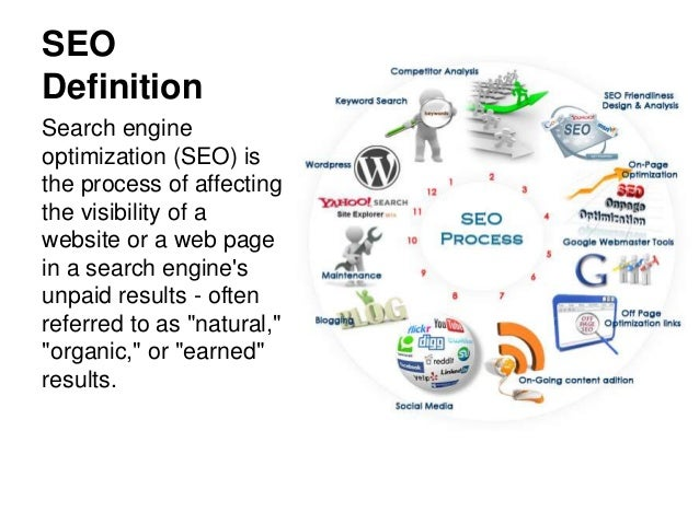 Seo Meaning Web Design