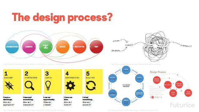 What is service design - Service a the design ...
