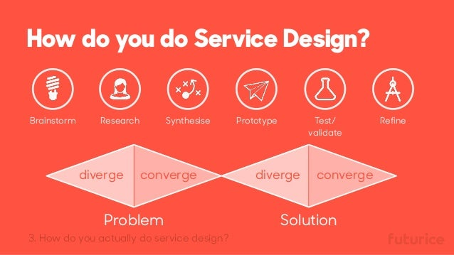 what is service blueprint Process overview diagram the first page in each of each service blueprint brick is a process overview diagram that defines the objectives and boundary conditions for.