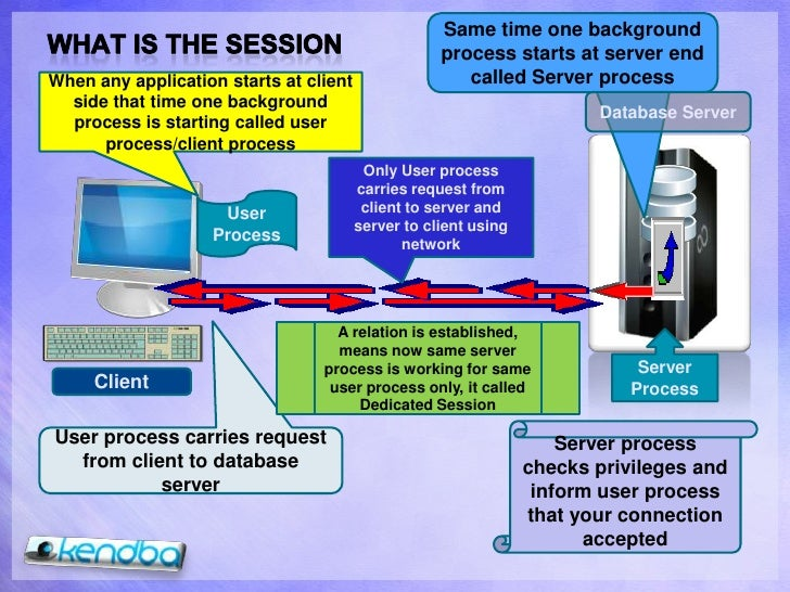 What is the Session<br />Same time one background process starts at server end called Server process<br />When any applica...