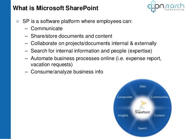 What is SharePoint 2013?